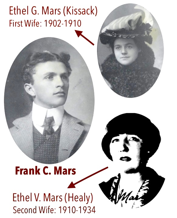 Frank Mars and Ethel Mars