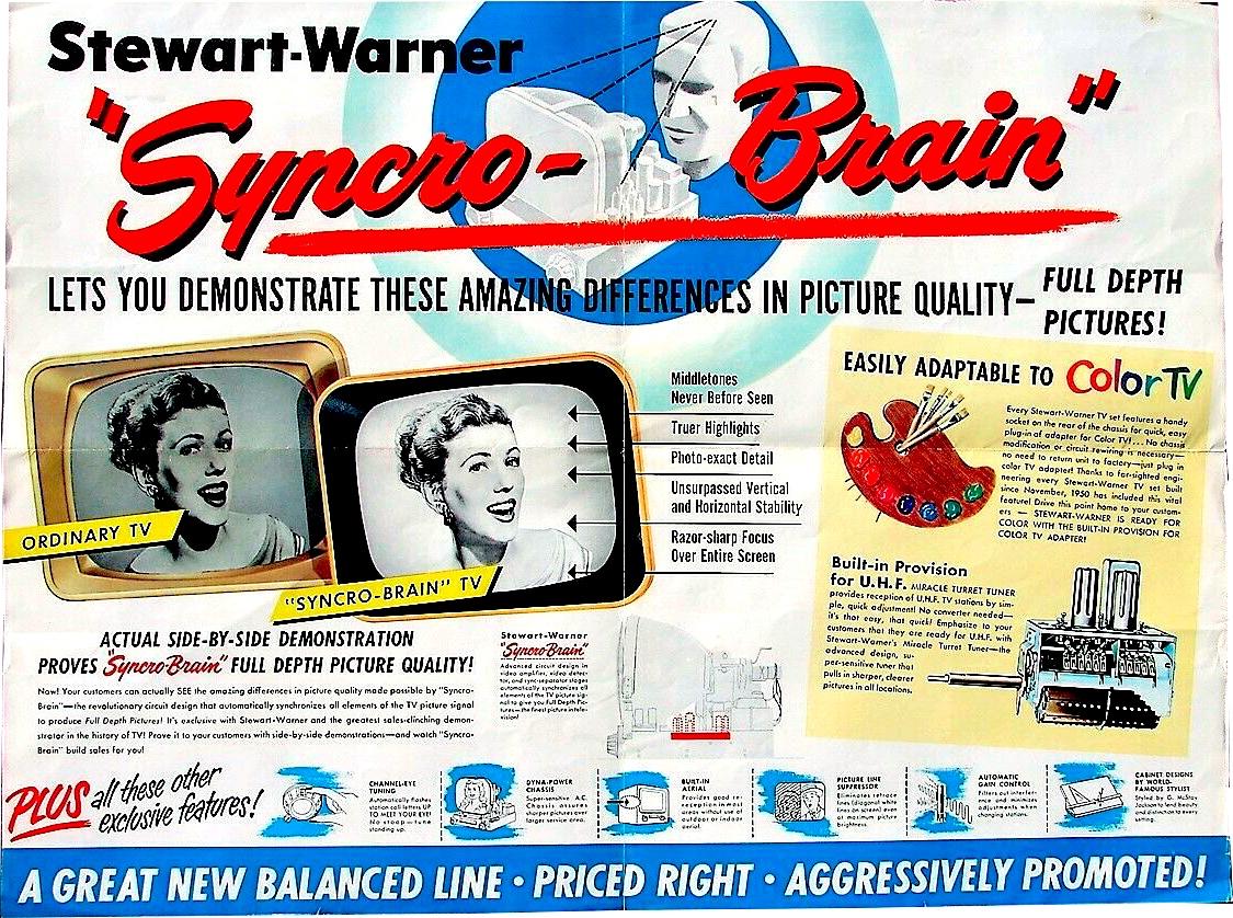 Syncro Brain TV